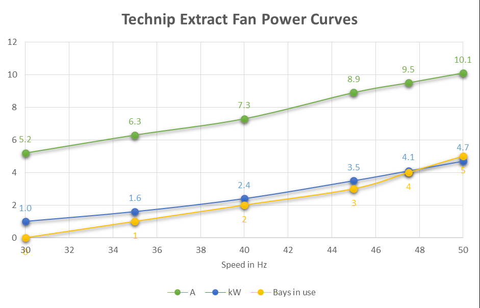powercurves